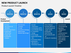 New Product Launch PPT Slide 9