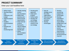 Project Summary PPT Slide 10