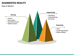 Augmented Reality PPT Slide 15