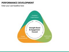 Performance Development PPT Slide 18