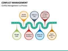 Conflict Management PPT Slide 29
