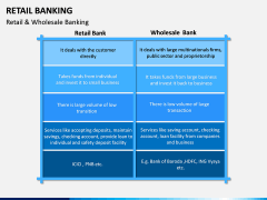 Retail Banking PPT slide 11