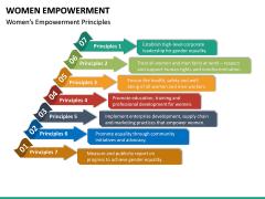 Women Empowerment PPT Slide 13