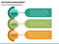 Metadata Management PPT slide 17