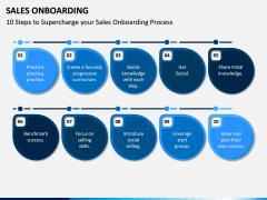 Sales Onboarding PPT Slide 9