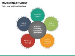 Marketing Strategy PPT Slide 32