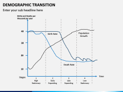 Demographic Transition PPT Slide 9