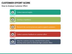 Customer Effort Score PPT Slide 21
