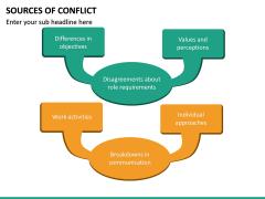 Sources of Conflict PPT Slide 20