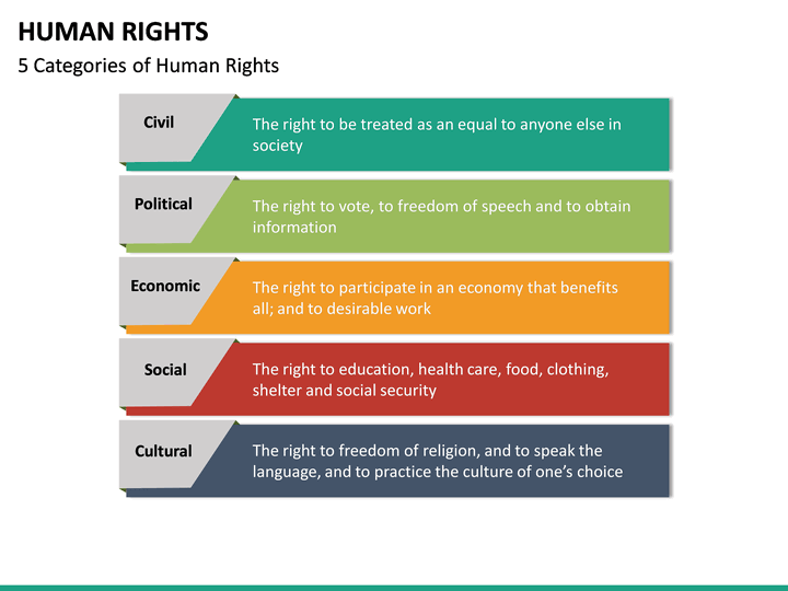 powerpoint presentation on right to education