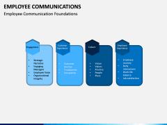 Employee Communications PPT Slide 2