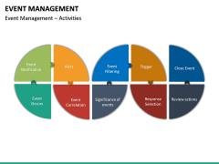 Event Management PPT Slide 27