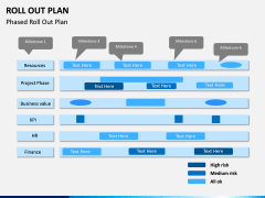 Roll Out Plan PPT Slide 10