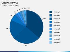 Online Travel PPT Slide 6