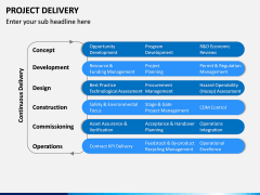 Project Delivery PPT Slide 7