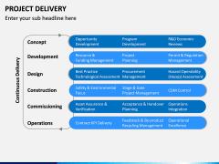 Project Delivery PPT Slide 7