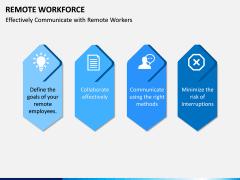 Remote Workforce PPT Slide 6
