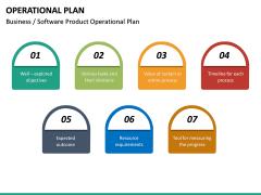 Operational Plan PPT Slide 29