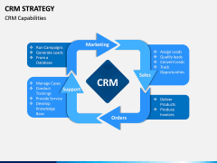 CRM Strategy PPT Slide 2