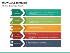 Knowledge Transfer PPT Slide 24