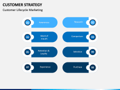 Customer Strategy PPT Slide 11