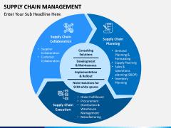 Supply Chain Management PPT Slide 13