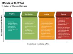 Managed Services PPT Slide 34