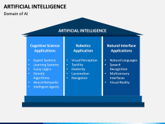 Artificial Intelligence PPT slide 8