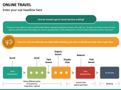 Online Travel PPT Slide 39