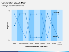 Customer Value Map PPT Slide 3