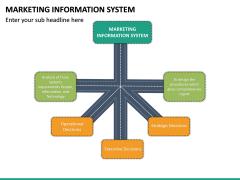 Marketing Information System PPT Slide 21