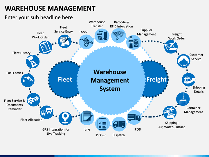 Warehouse Management Powerpoint Template