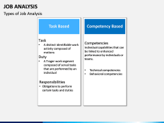 Job Analysis PPT Slide 14