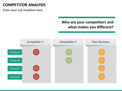 Competitor analysis PPT slide 24