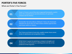 Porter's 5 Forces PPT Slide 4