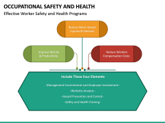 Occupational Safety and Health PPT Slide 28