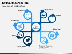 360 Degree Marketing PPT Slide 4
