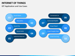 Internet of Things (IOT) PPT Slide 16