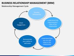 Business Relationship Management (BRM) PPT Slide 7