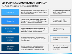 Corporate Communications Strategy PPT Slide 12