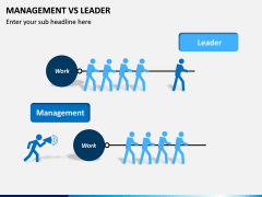 Management Vs Leader PPT slide 1