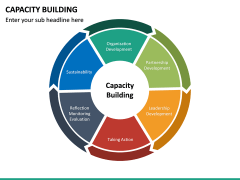Capacity Building PPT Slide 19