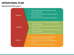 Operational Plan PPT Slide 31