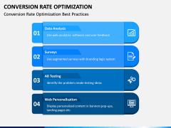 Conversion Rate Optimization PPT Slide 8