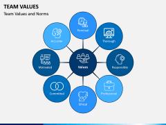 Team Values PPT Slide 3