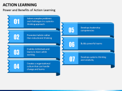 Action Learning PPT Slide 15