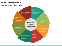 Good Governance PPT Slide 28