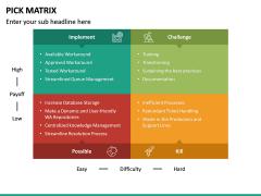 PICK Matrix PPT Slide 14