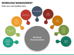 Workload Management PPT Slide 12