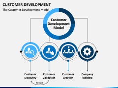 Customer Development PPT slide 1